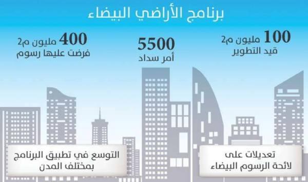 رسوم الأراضي البيضاء تدخل 100مليون م2 للسوق العقاري