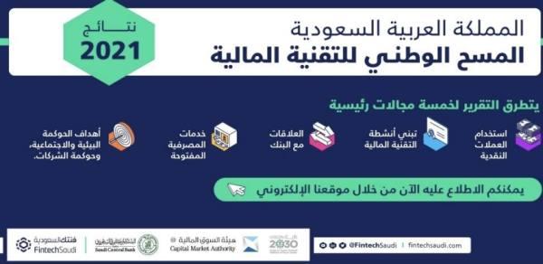 فنتك السعودية تكشف عن نتائج المسح الوطني للتقنية المالية
