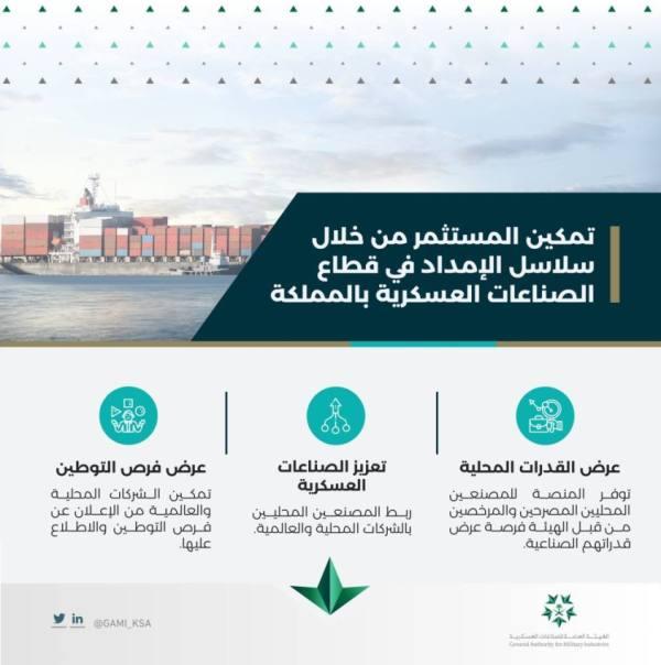 الهيئة العامة للصناعات العسكرية تطلق مشروع