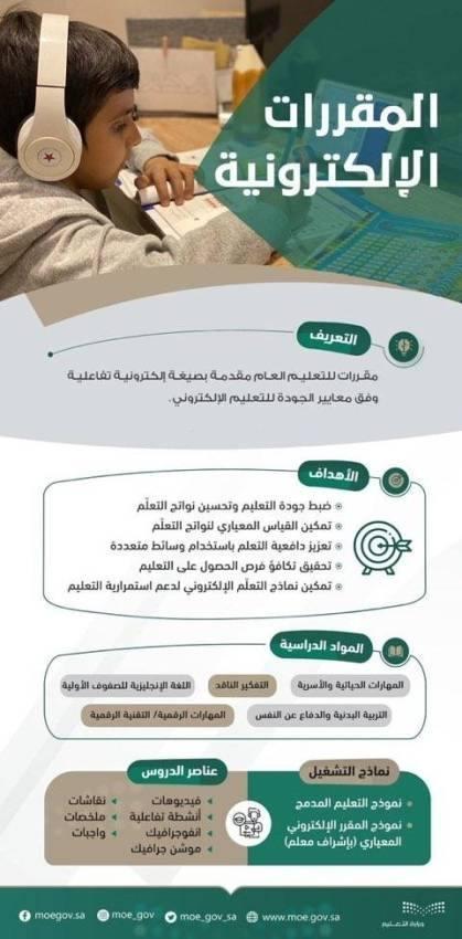 إتاحة المقررات الإلكترونية للمناهج الدراسية عبر منصة «مدرستي»