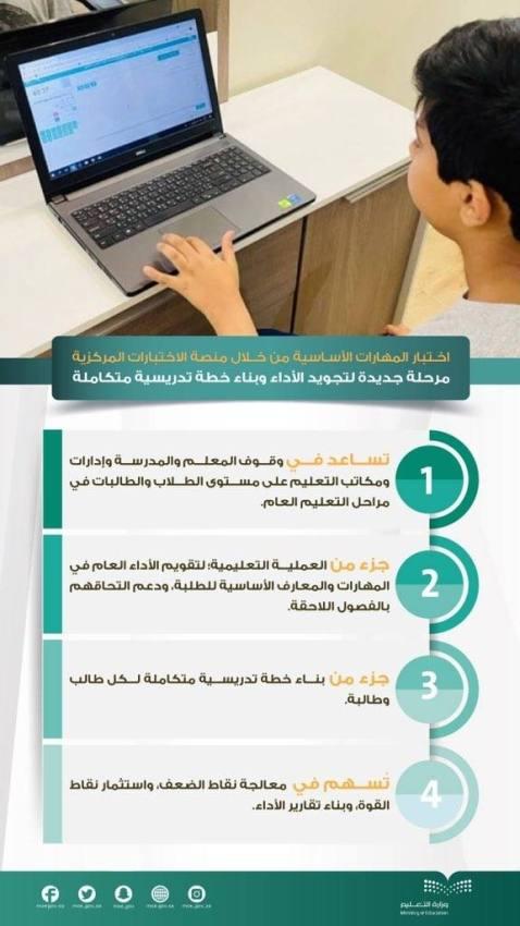 التعليم: 766 ألف طالب وطالبة يؤدون اختبارات تعزيز المهارات