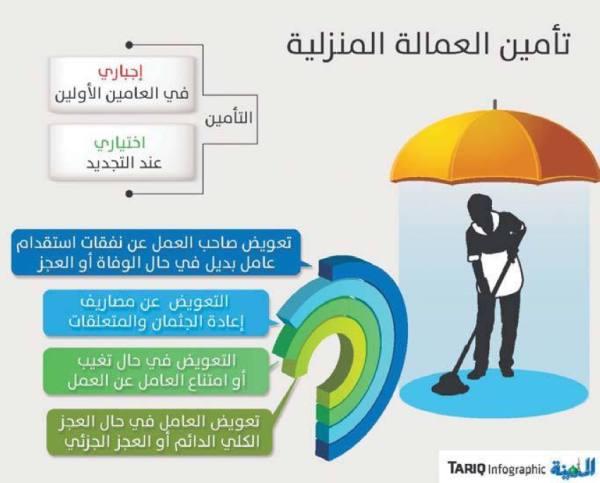 9 مزايا لتأمين العمالة المنزلية يتصدرها التعويض بحالات الوفاة والإصابة