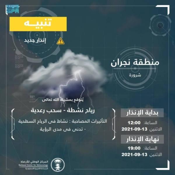 الأرصاد : رياح نشطة وسحب رعدية على محافظة شرورة