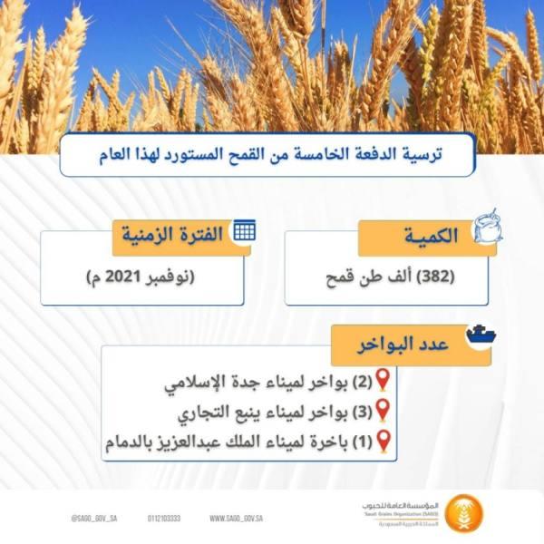 ترسية 382 ألف طن من القمح المستورد