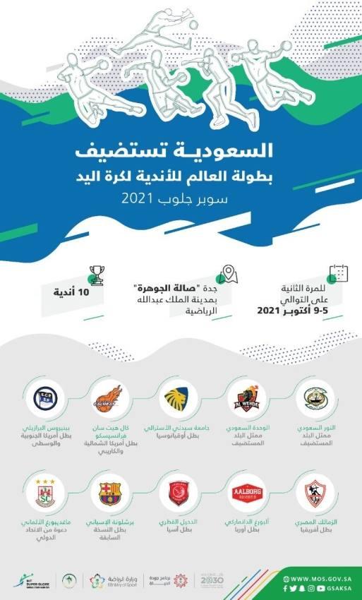 السعودية تحتضن بطولة العالم لكرة اليد للأندية
