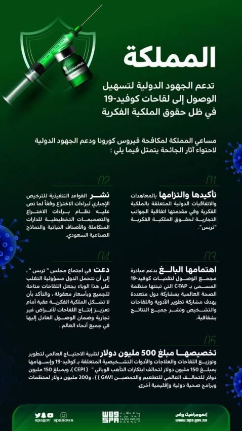 المملكة تؤكّد دعمها للجهود الدولية لتسهيل وصول اللقاحات في ظل حقوق الملكية الفكرية