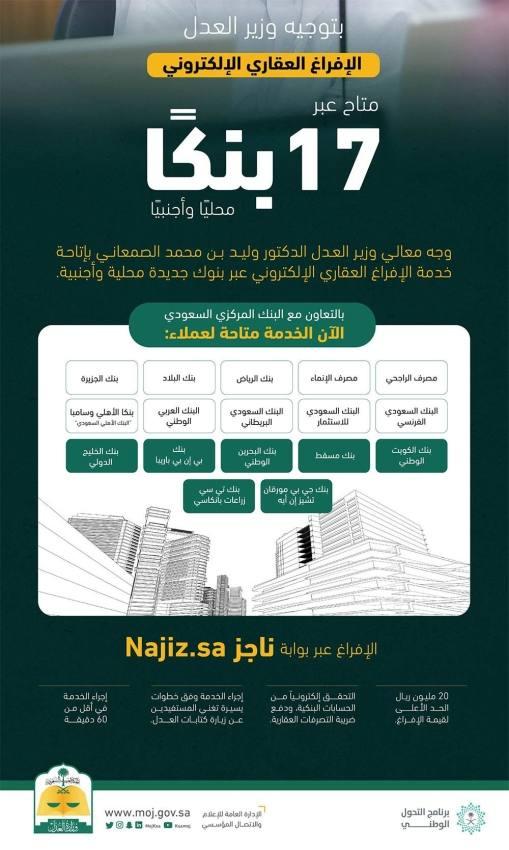 العدل تتيح الإفراغ العقاري الإلكتروني عبر 17 بنكًا محليًا وأجنبيًا وبوابة ناجز