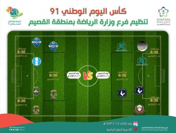 وزارة الرياضة بالقصيم: حزمة فعاليات وبرامج بمناسبة اليوم الوطني