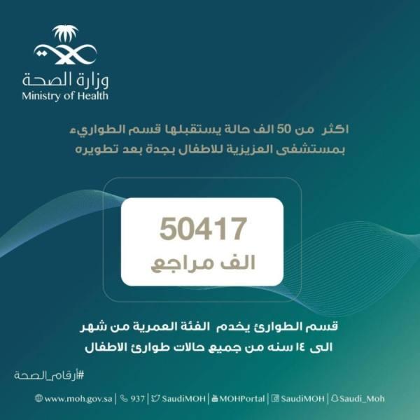 50 ألف حالة يستقبلها قسم الطوارئ بمستشفى العزيزية للاطفال بجدة